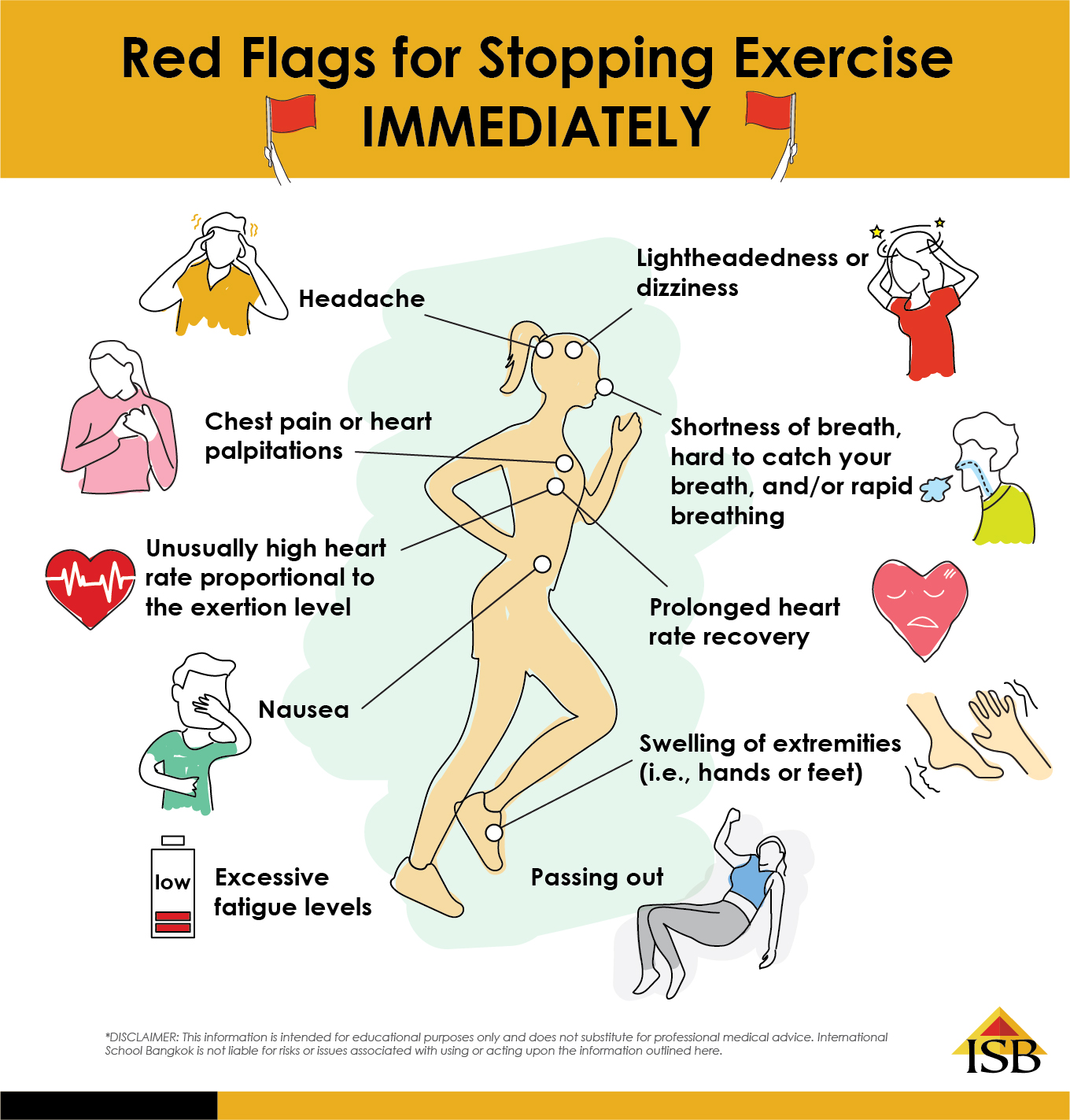 Stop Exercise Immediately FINAL